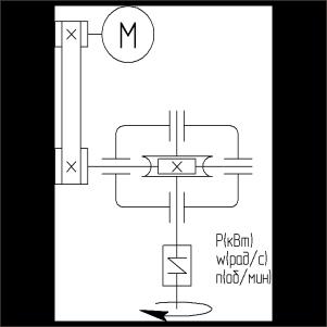 Курсовой проект Детали машин