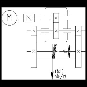 Обзор Курсовой проект Детали машин и основы конструирования Курсовой проект Детали машин